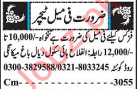 Teachers & Vice Principal Jobs in Quetta 2018