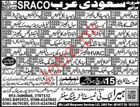 Technicians, Engineers, Electricians & Carpenter Jobs 2018