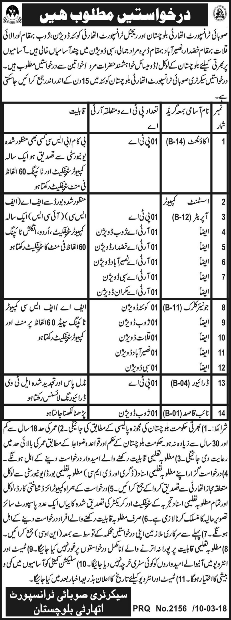 Provincial Transport Authority Balochistan Jobs