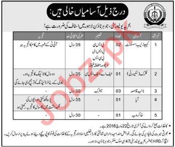 Bahria University Lahore Jobs 2018