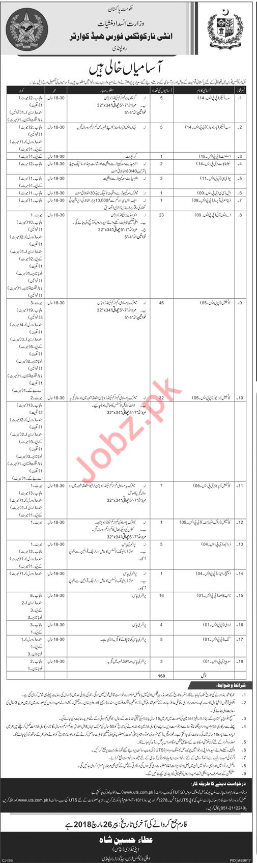 HQ Anti Narcotics Force ANF Rawalpindi Jobs 2018