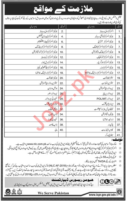 National Logistic Cell NLC Jobs