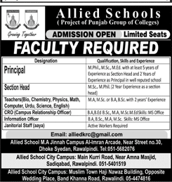 Allied School MA Jinnah campus Teachers Jobs