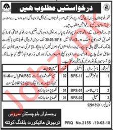 Service Tribunal Balochistan Jobs 2018