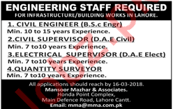 Civil Engineer & Electrical Engineer Jobs 2018 in Lahore