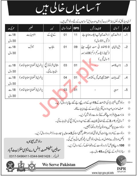 Army Medical Corps School & Centre Abbottabad Jobs 2018