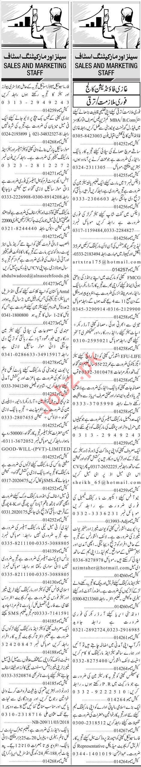 Sales & Marketing Staff Jobs in Karachi
