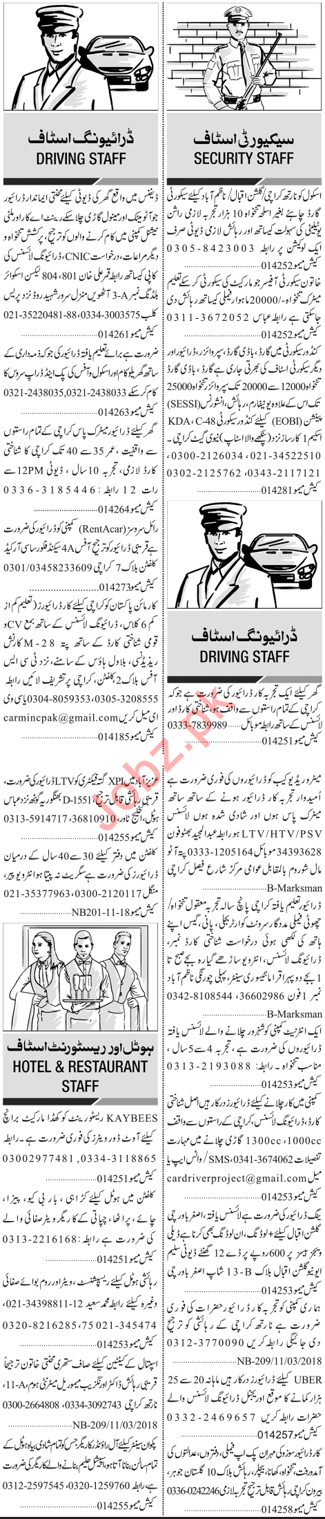Technical Staff & Industrial Staff Jobs in Karachi