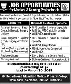 Islamabad Medical & Dental College Jobs