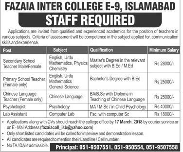 Fazaia Inter College E-9 Islamabad Jobs