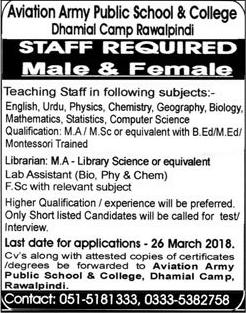 Aviation Army Public School & College Teaching Jobs