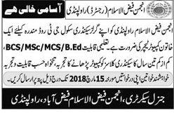Anjuman E Faiz Ul Islam Girls Secondary School Jobs
