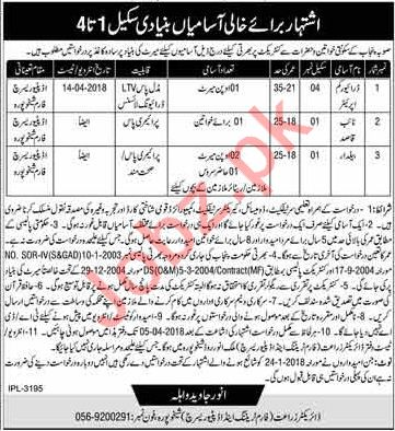Farm Training & Adaptive Research Sheikhpura Jobs 2018