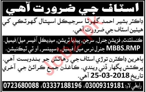 Doctors, Nurses, Surgeons & Physicians Jobs in Ghotki