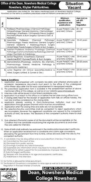 Nowshera Medical College Nowshera KPK JObs
