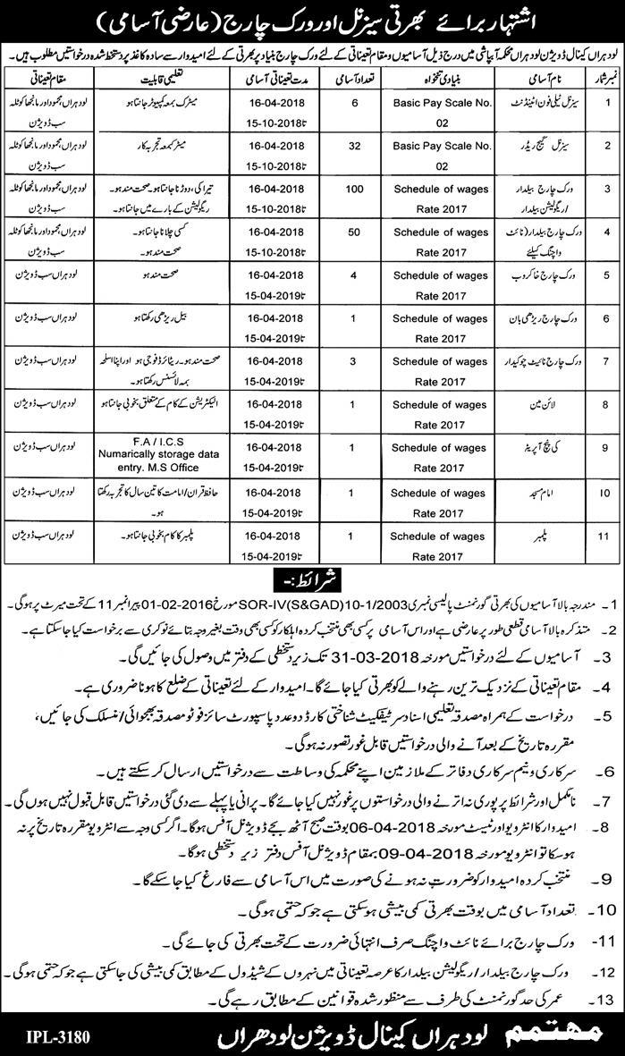 Cannal Department Cannal Division Lodhran Jobs