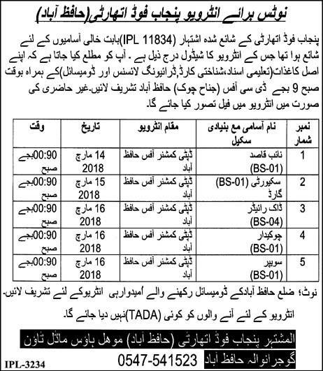 Punjab Food Authority  Hafizabad Jobs