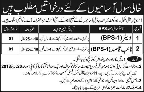 11 Division Bental School  Lahore Cant Jobs
