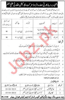 Education Department Jhelum Jobs 2018 for Junior Clerk