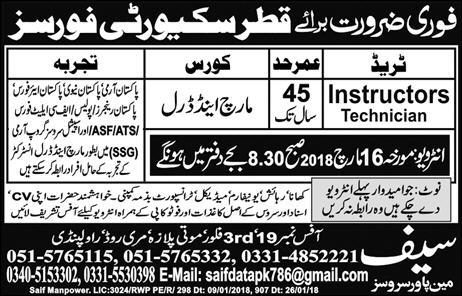 Instructors Technicians Job in Qatar Security Forces