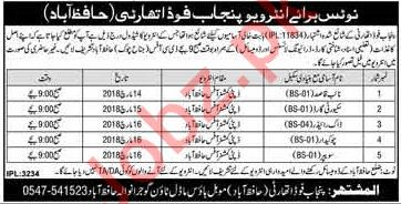Punjab Food Authority PFA Hafizabad Jobs Interview 2018