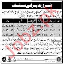 Base Supply Depot Rawalpindi Jobs 2018 for Civilian Staff