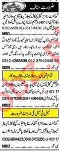 Daily Khabrain Newspaper Classified Jobs 2018