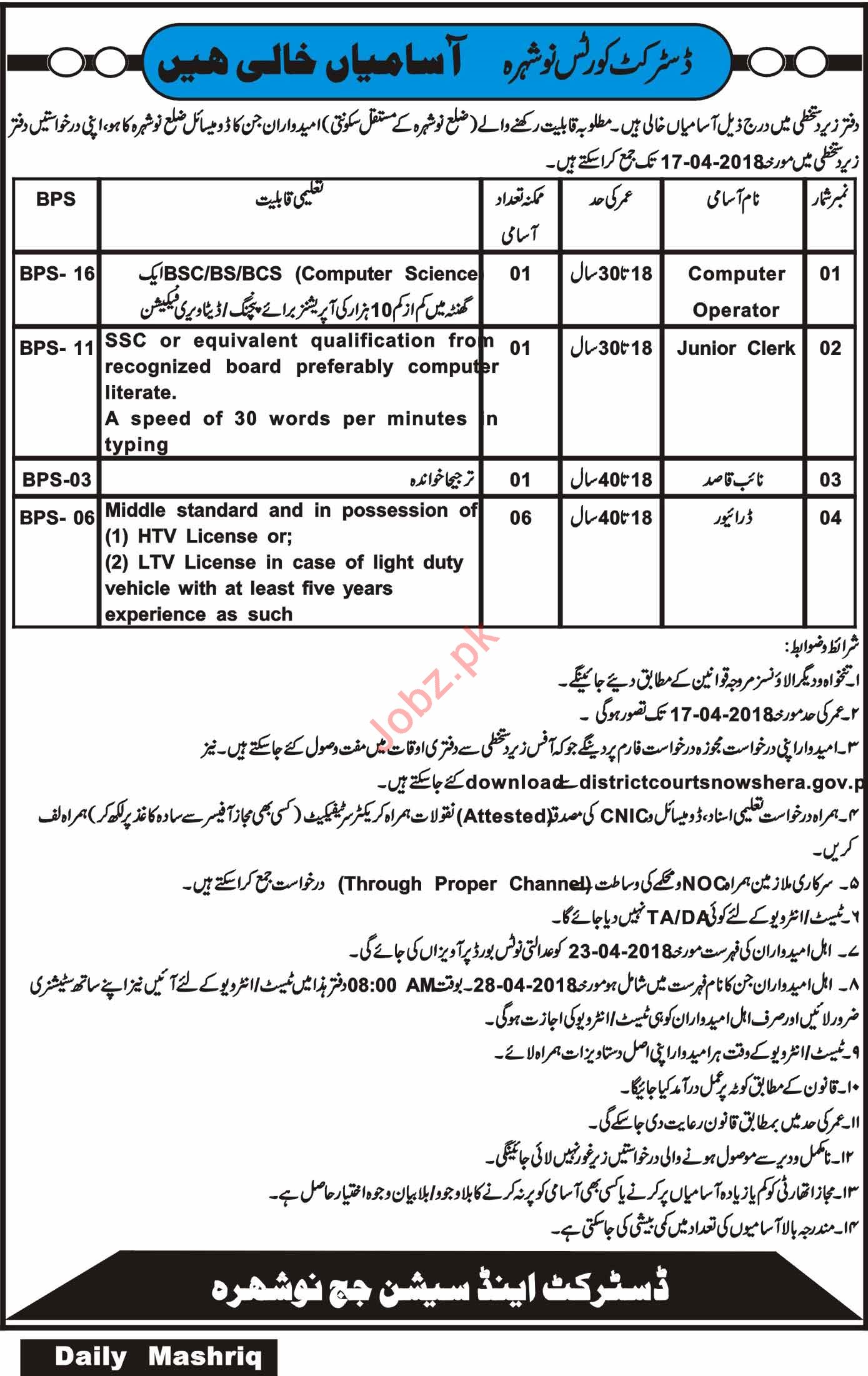 District & Session Court Jobs 2018 for Clerk & Drivers