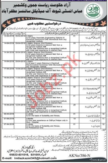 Abbas Institute of Medical Sciences AIMS Hospital Jobs 2018