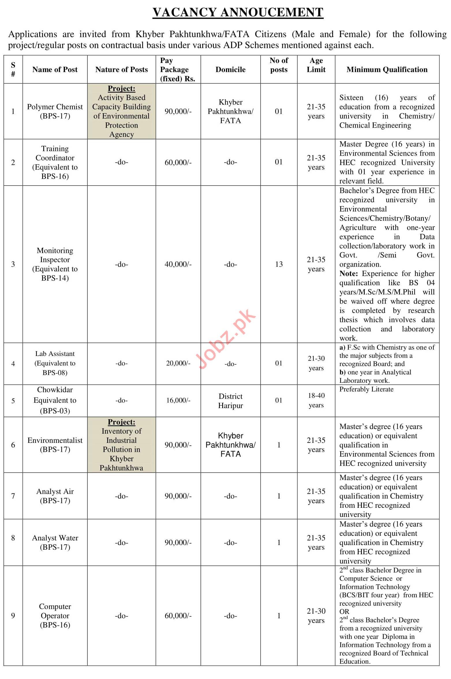 Environmental Protection Agency KPK Jobs 2018