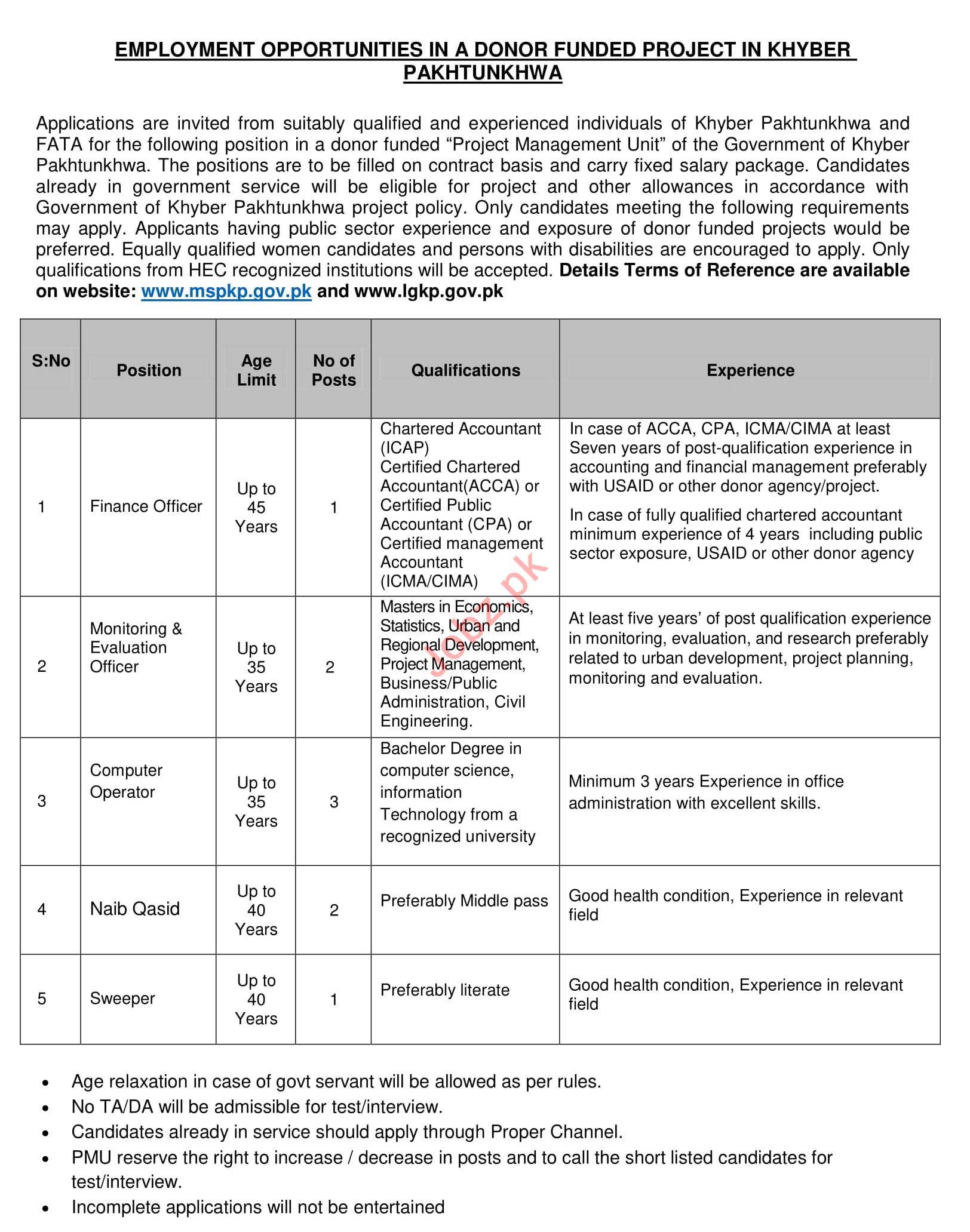 Nts Jobs 2019 Kpk