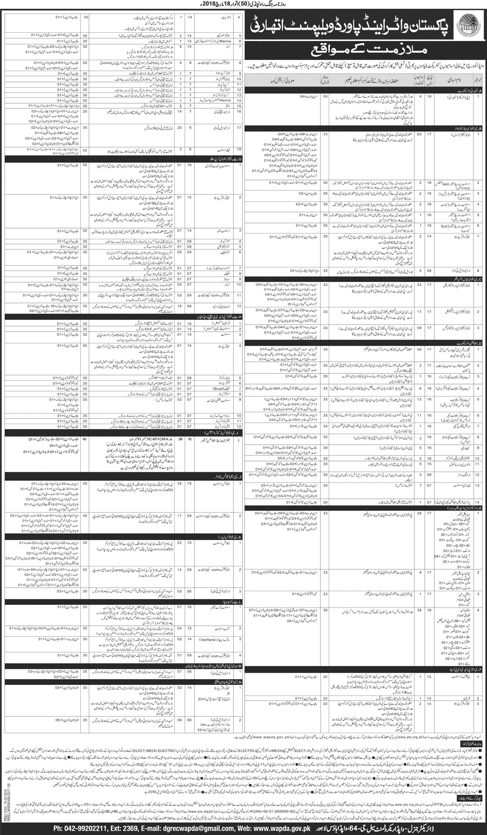 Pakistan Water & Power Development Authority WAPDA Job 2018