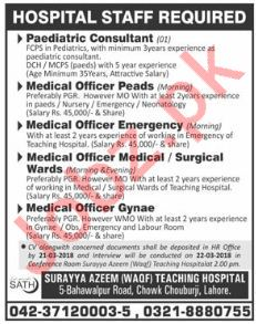 Surayya Azeem Waqf Hospital Lahore Jobs Medical Officers