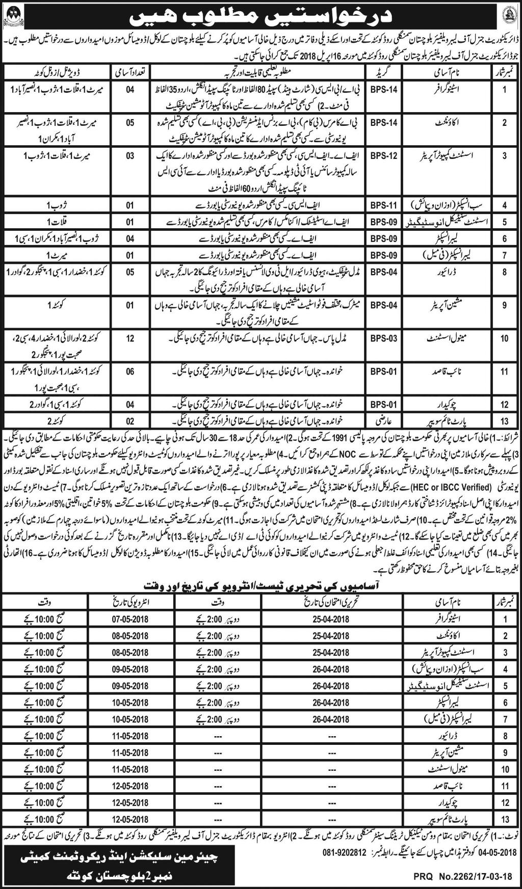 Directorate General of Labour Welfare Balochistan Jobs