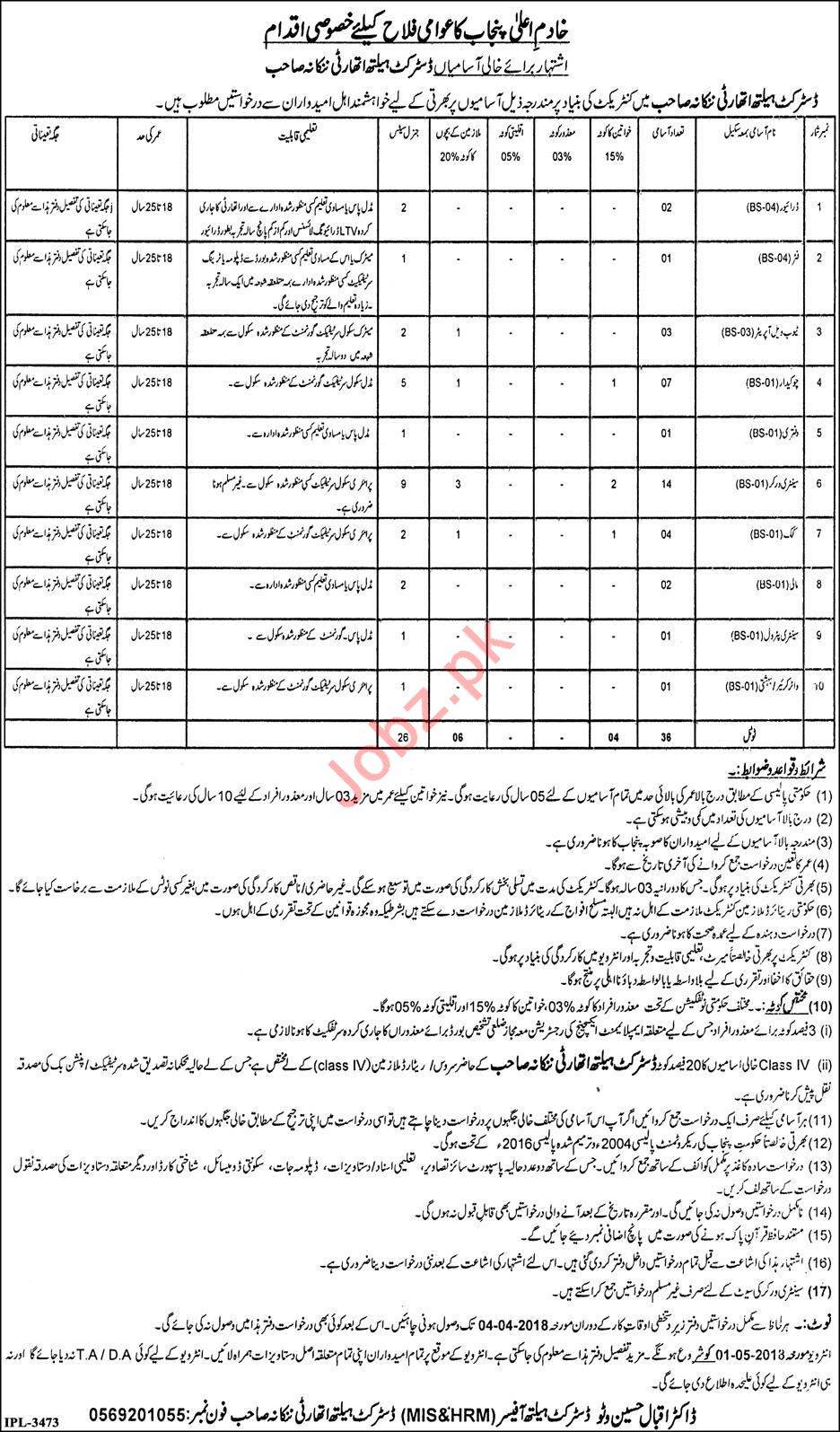 District Health Authority Nankana Sahib Jobs 2018