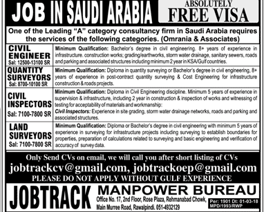 Civil Engineers, Quantity Surveyors Job Opportunity