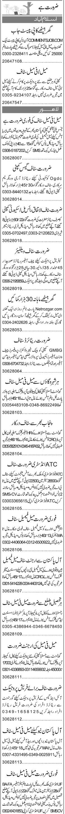 Data Entry Operators, Sales Officers, Clerks Wanted