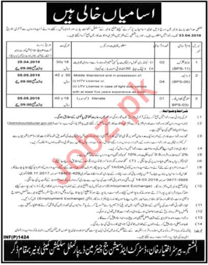 District & Session Court Jobs Jr Clerks, Drivers 2018
