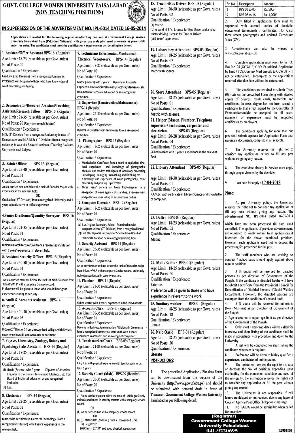 Government College Women University Jobs 2018