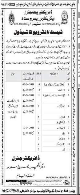 Agriculture Research sindh Tando Jam Jobs