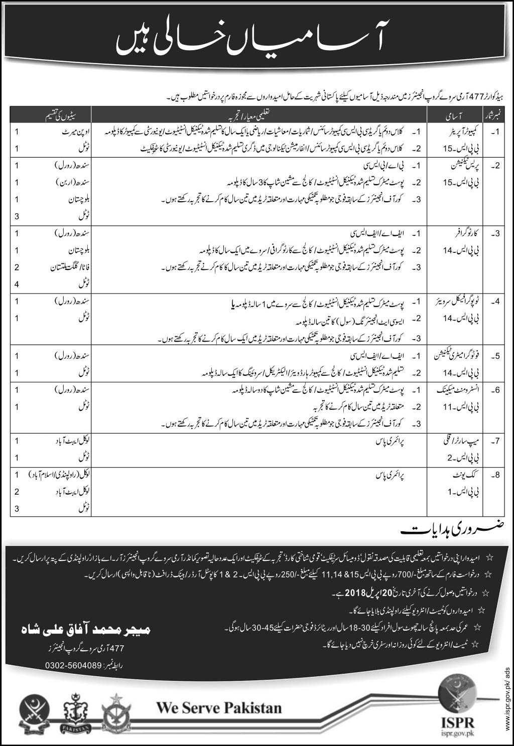 Headquarters 477 Army Survey Group Engineers Jobs 2018
