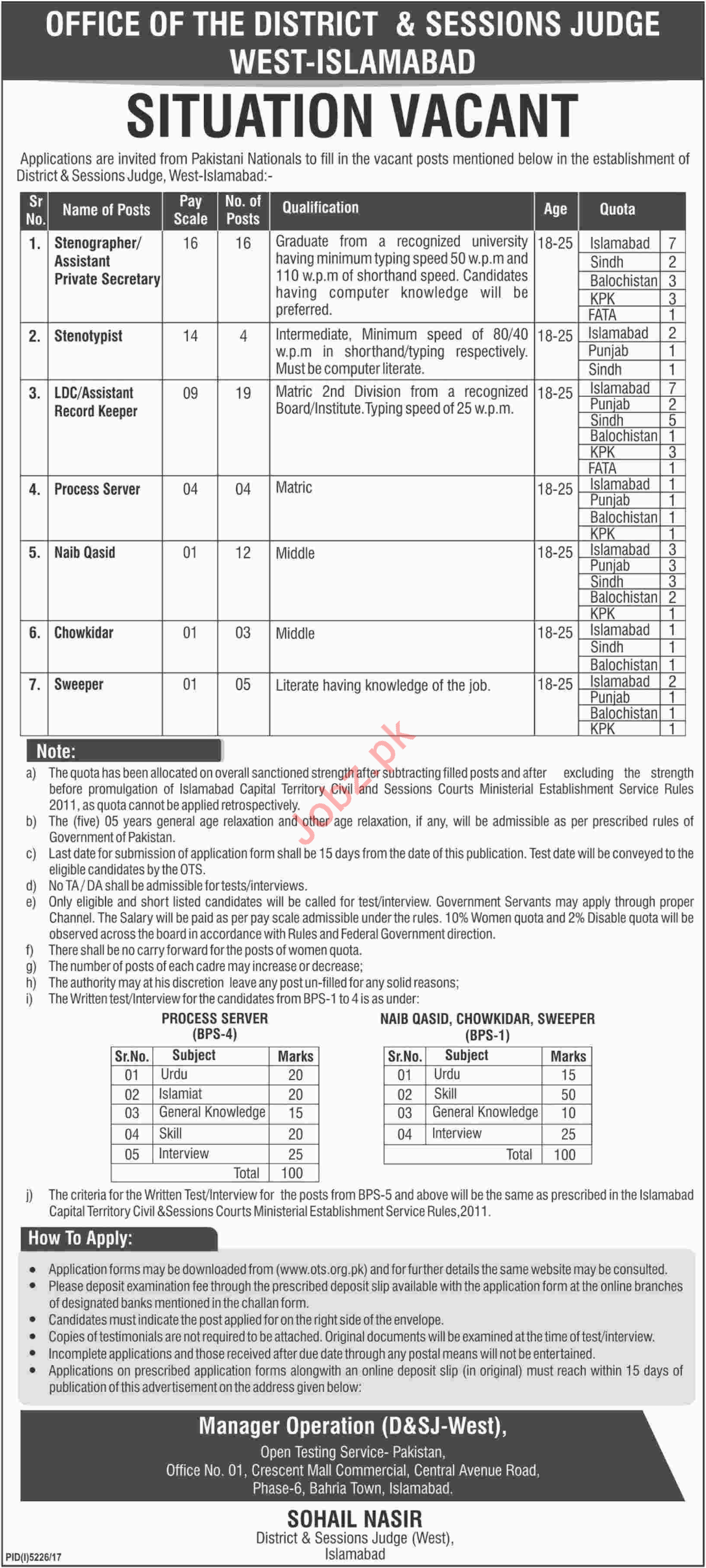 District & Sessions Judge DSJ Islamabad Jobs