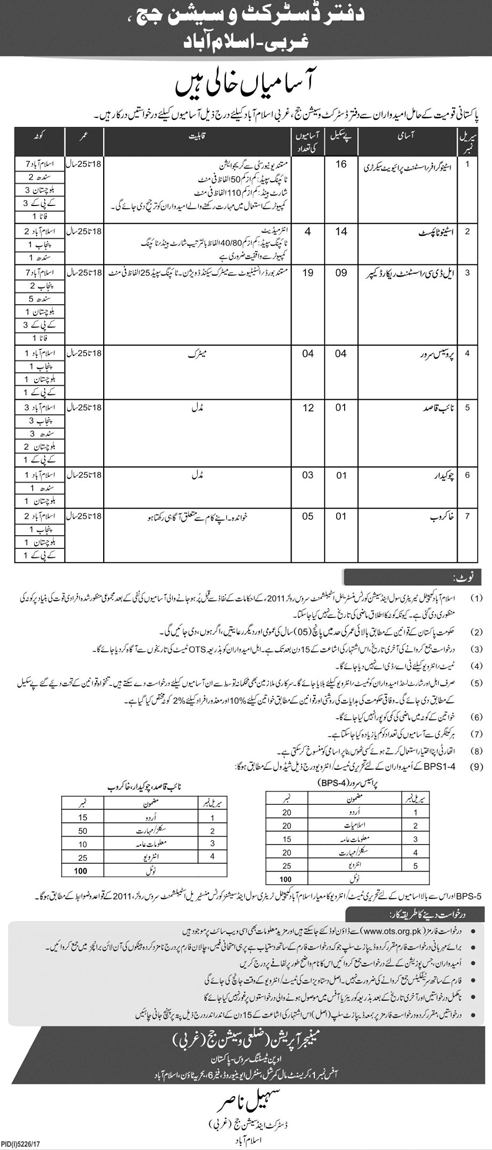 District & Session Judge  Islamabad Clerical Jobs