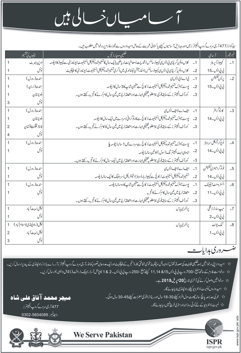 Headquarters 477 Army Survey Group Engineers Jobs Open
