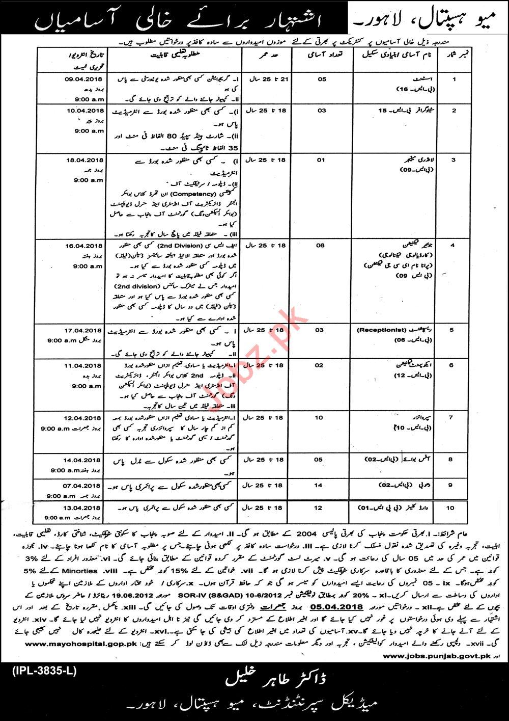 Mayo Hospital Lahore Jobs Junior Technicians & Supervisors