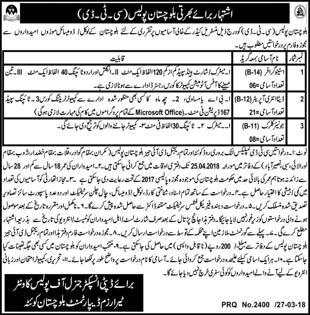 Balochistan Police CTD  Clerical Jobs