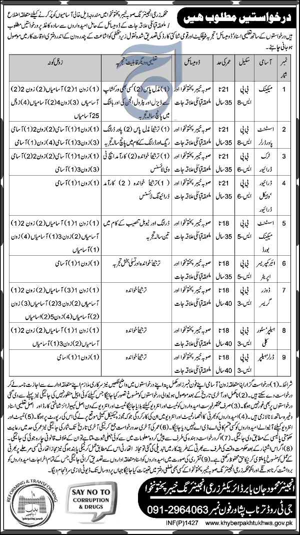 Agriculture Engineering Department Kpk Jobs