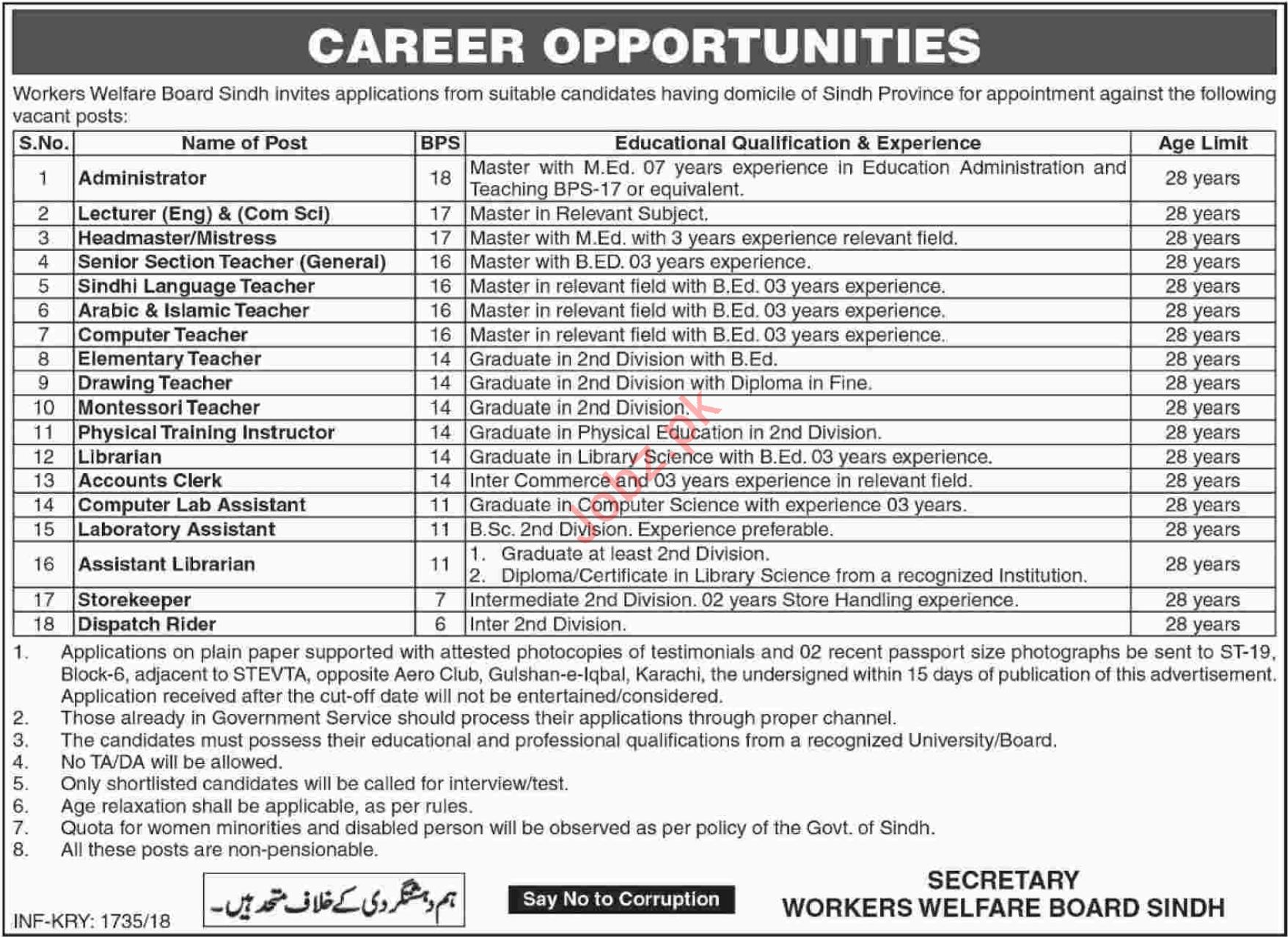 Sindh Workers Welfare Board SWWB Jobs 2018