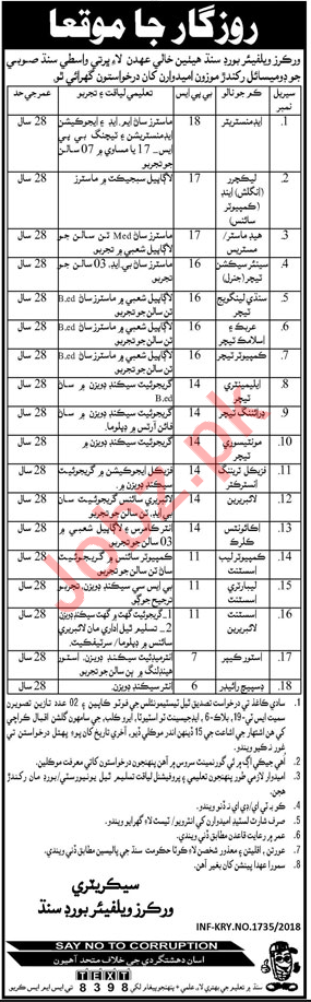 Sindh Workers Welfare Board SWWB Jobs 2018 Administrator