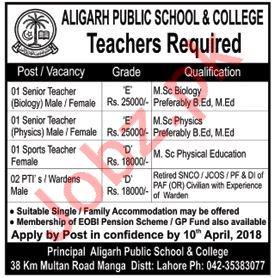 Aligarh Public School & College Jobs 2018 for Teachers